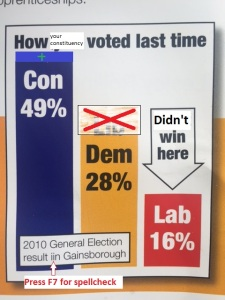Lib Dem chart improved