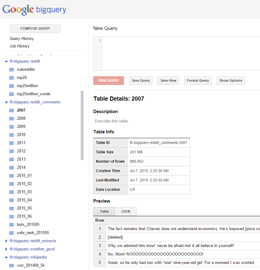 Google BigQuery – Dabbling with Data