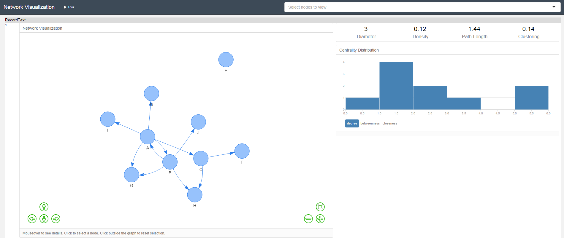 Alteryx – Dabbling with Data