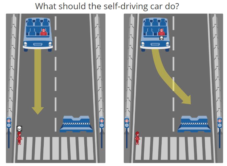 car_ethics.PNG