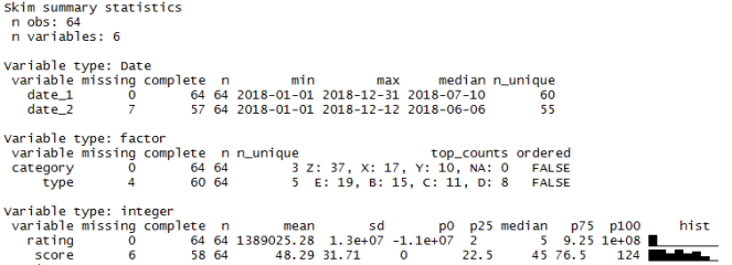 R packages for summarising data – part 2 – Dabbling with Data