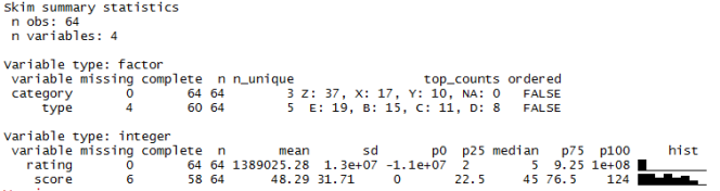 My favourite R package for: summarising data – Dabbling with