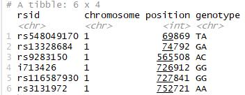 genomedatatest